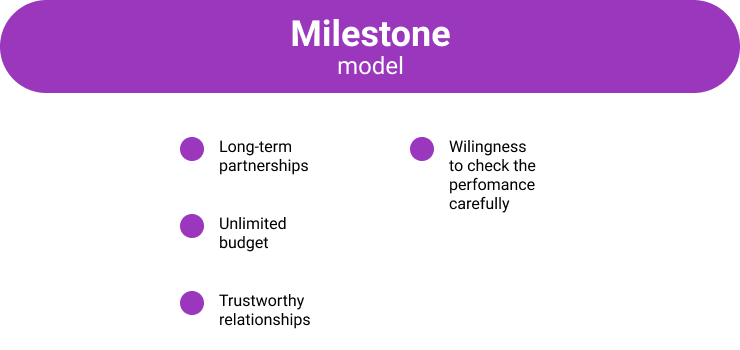 Milestone-driven outsourced software development engagement model key benefits