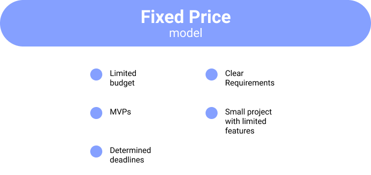 Fixed price software development