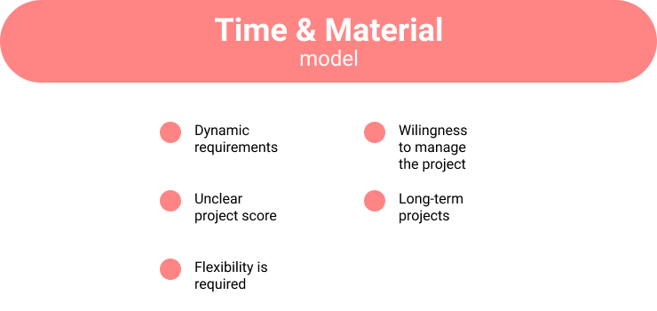 Time and material software development