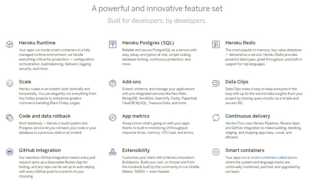 Heroku features list