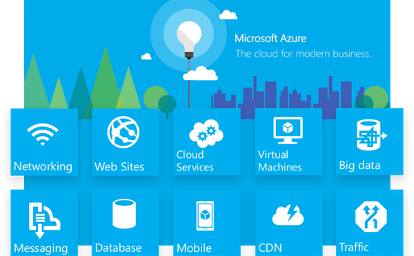 azure features list