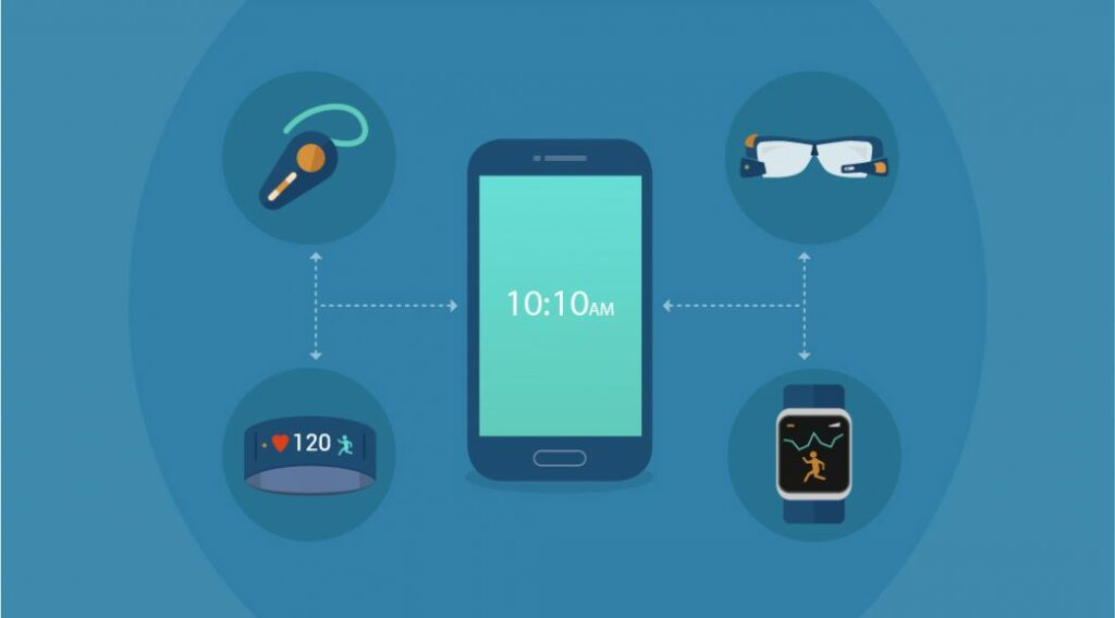 Examples of wearable devices for mobile applications